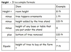 Determine the Height of your Tree